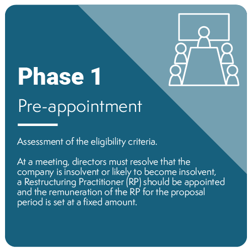 Phase 1 - Pre appointment-01